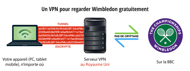 streaming wimbledon